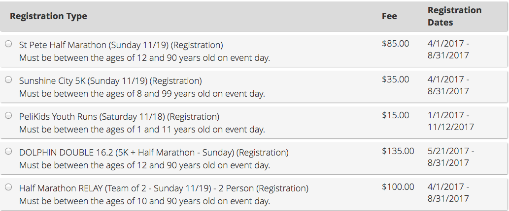 Registration Prices for St Pete Run Fest Races.